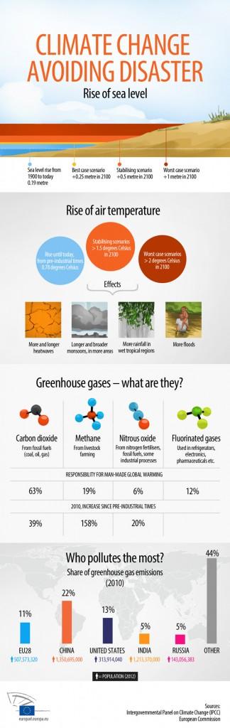 Svijetski dan okoliša grafik zahvaljujući Europskom Parlamentu